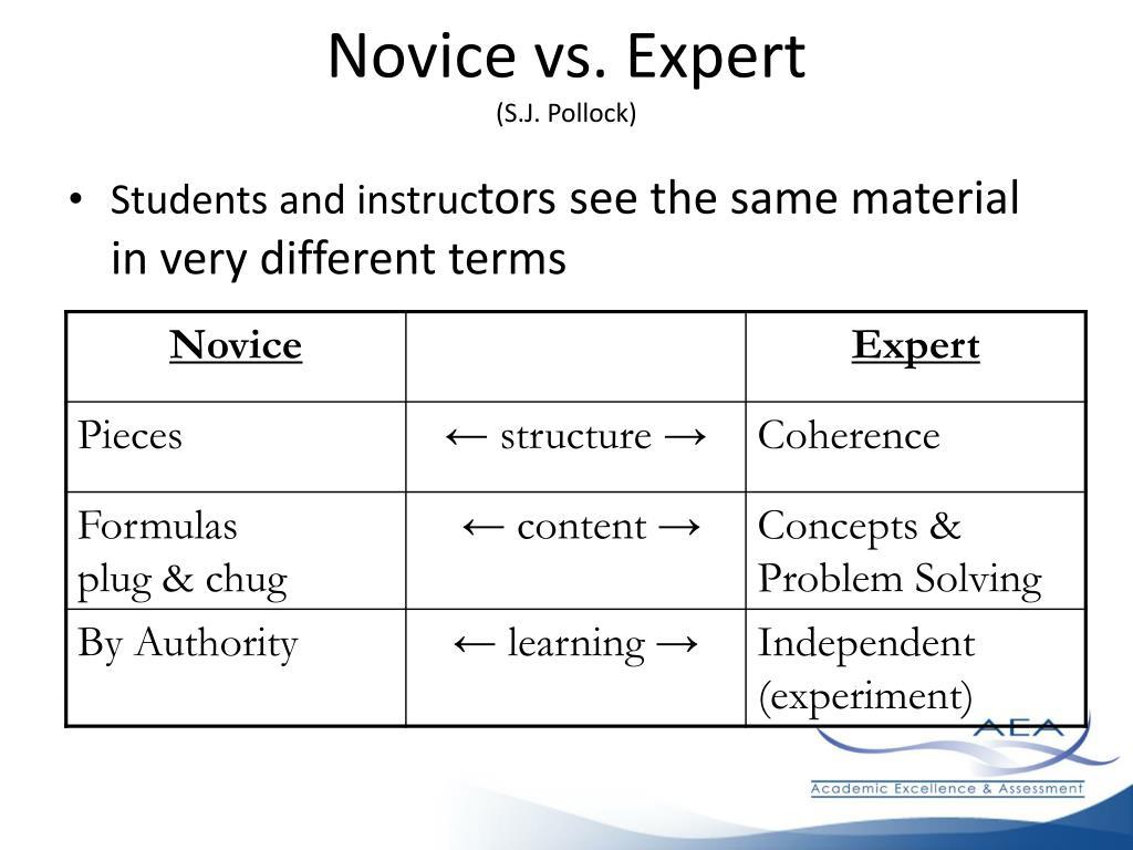Novice vs. Expert