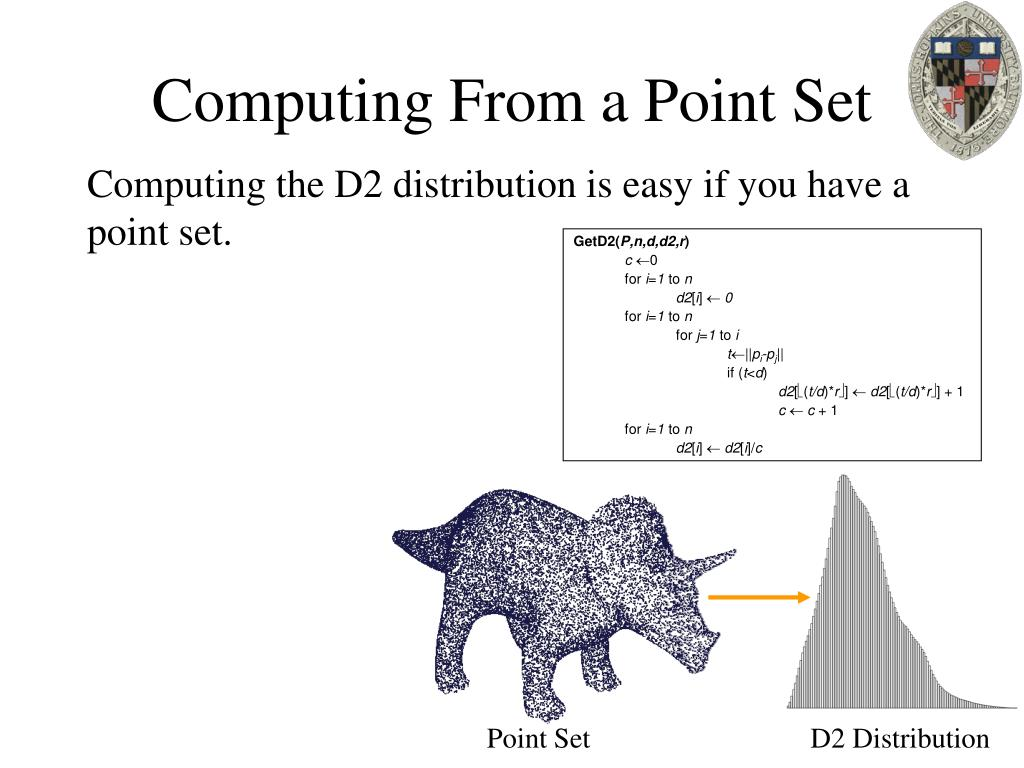 Computing From a Point Set