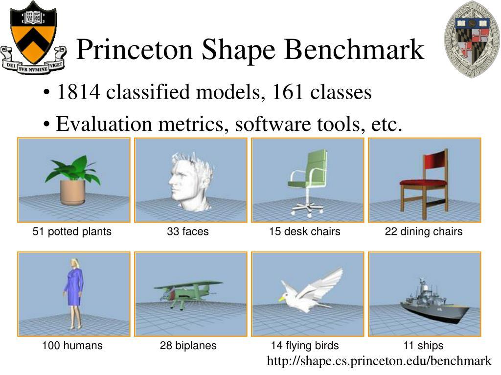 Princeton Shape Benchmark