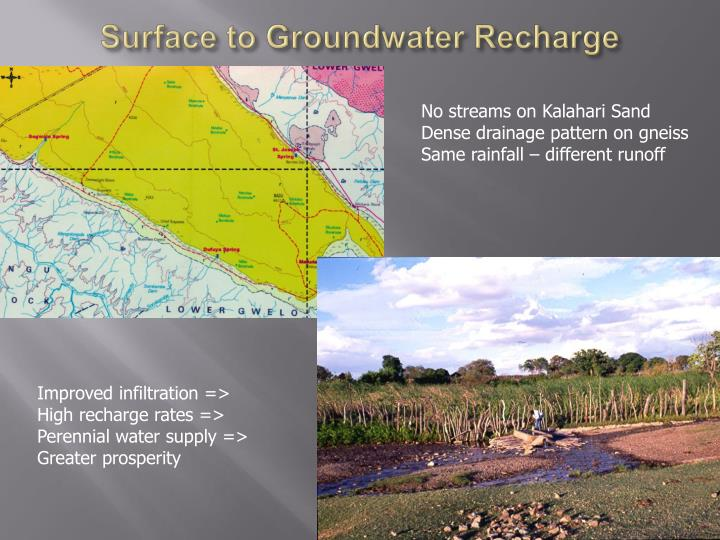 Surface to Groundwater Recharge