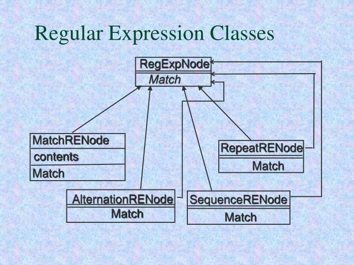 Regular Expression Classes