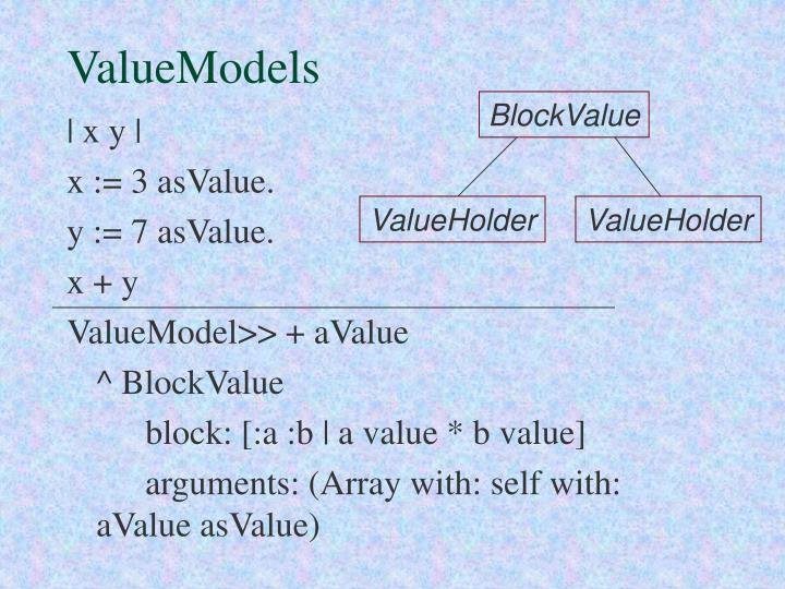 ValueModels