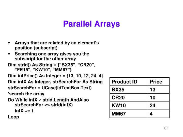 parallel array structures Way is synthesis of such a multielement structure in n bisquid arrays and parallel sqif structures for active electrically small antennas i i solovieva, .