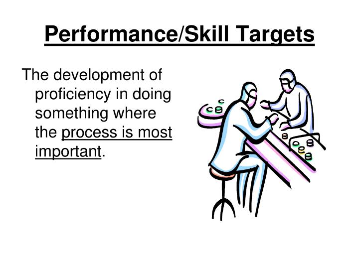 Performance/Skill Targets