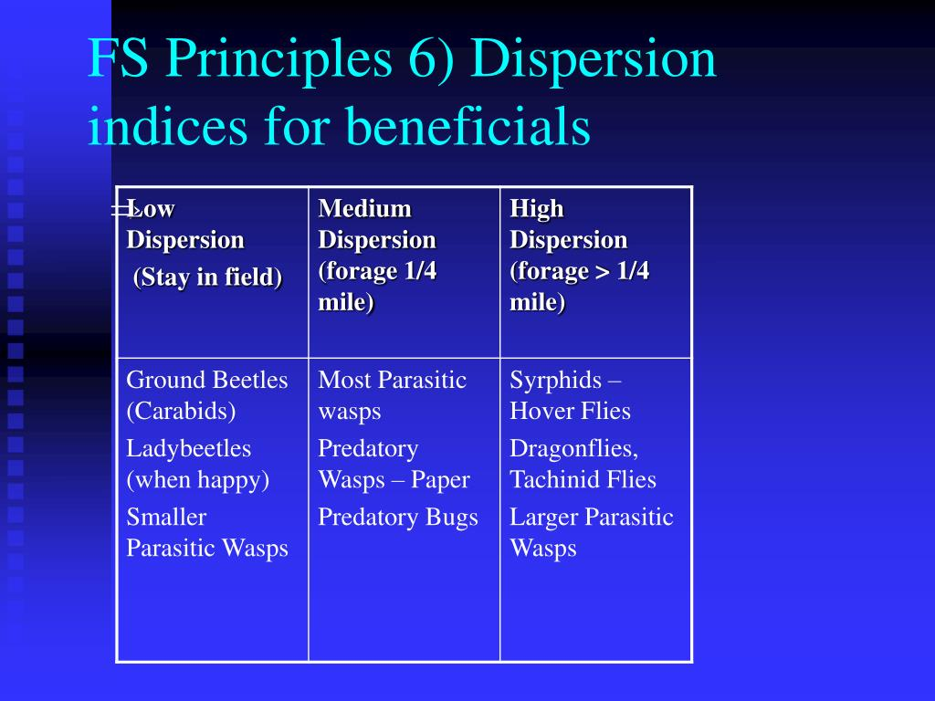 FS Principles 6) Dispersion indices for beneficials