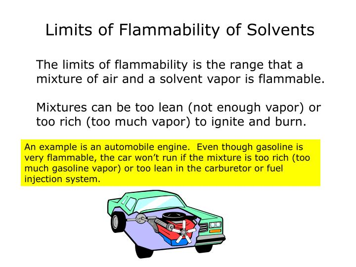 Limits of Flammability of Solvents