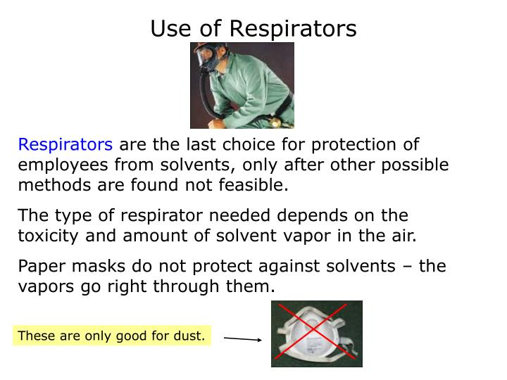 Use of Respirators