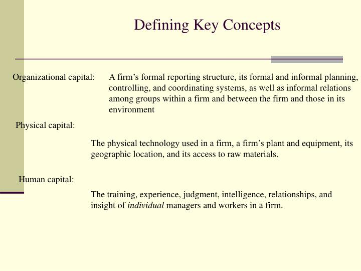Defining Key Concepts