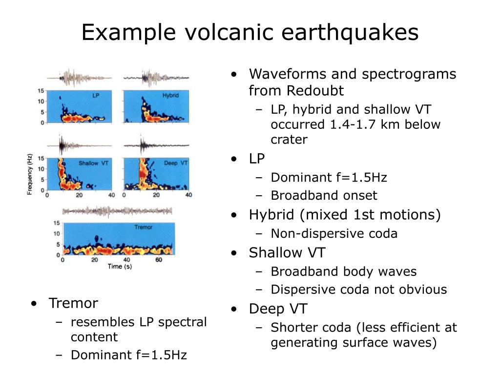 Example volcanic earthquakes
