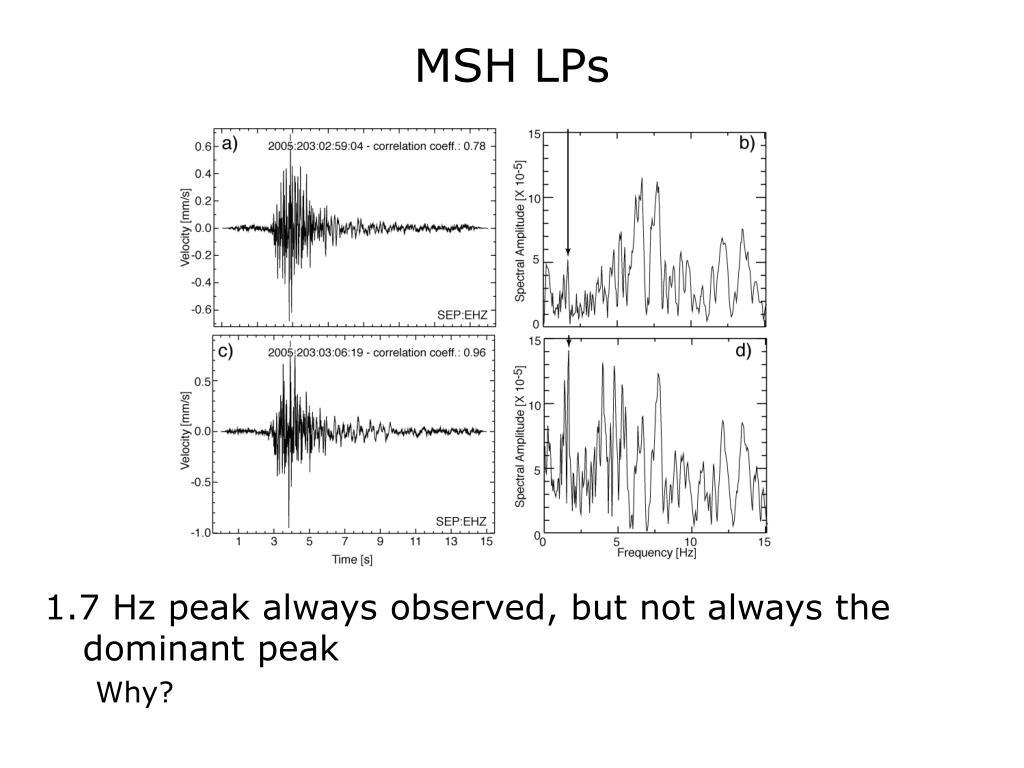 MSH LPs