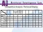 competitive analysis retrieval display
