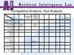 competitive analysis text analysis