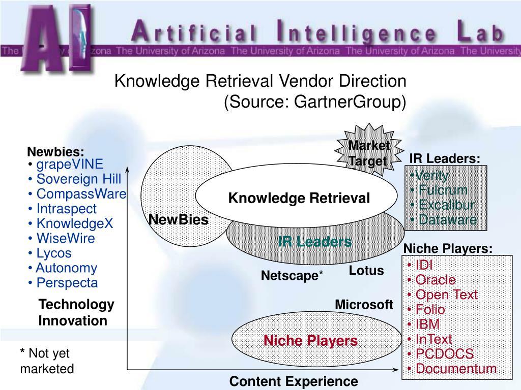 Knowledge Retrieval Vendor Direction