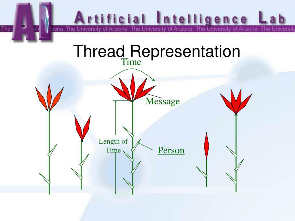 Thread Representation