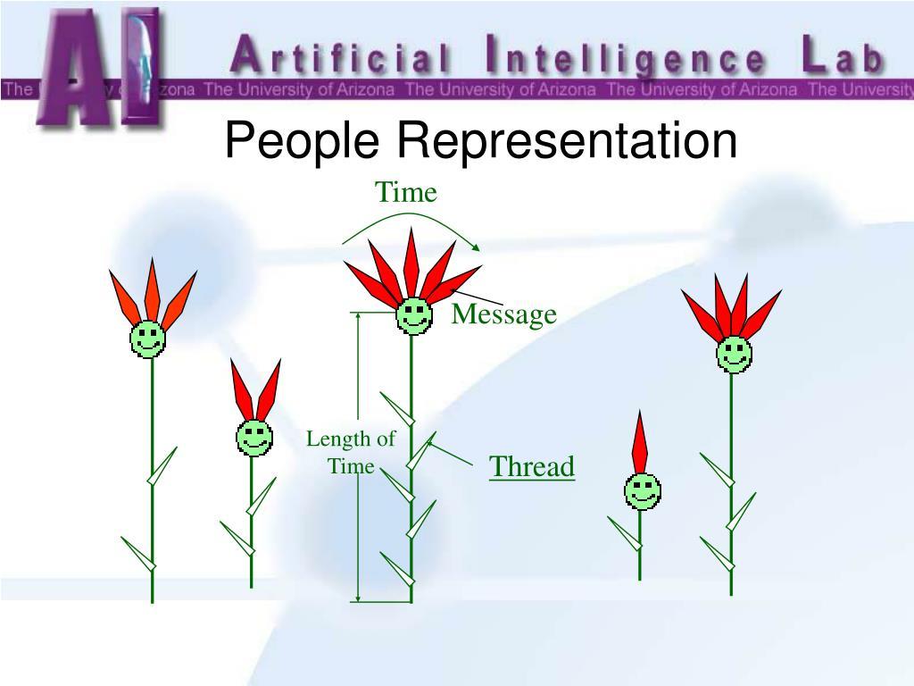 People Representation