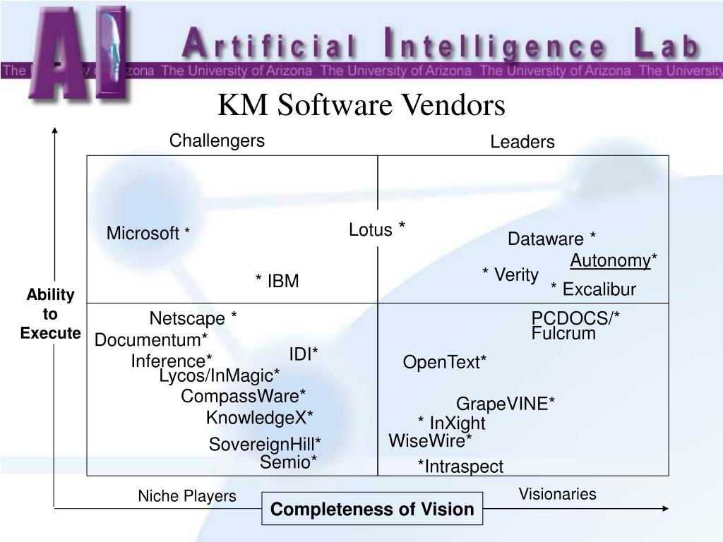 KM Software Vendors