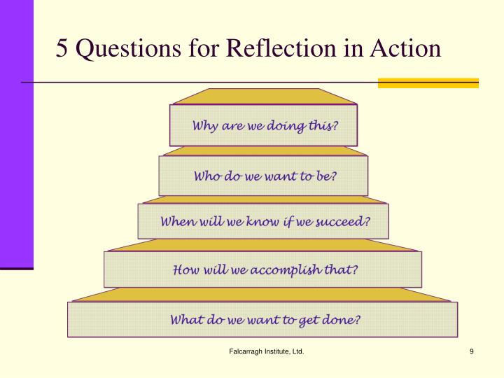 5 Questions for Reflection in Action