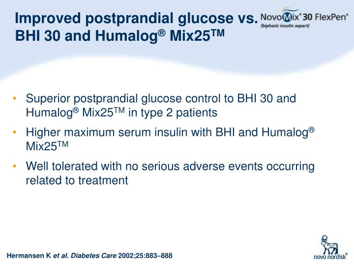 Improved postprandial glucose vs. BHI 30 and Humalog