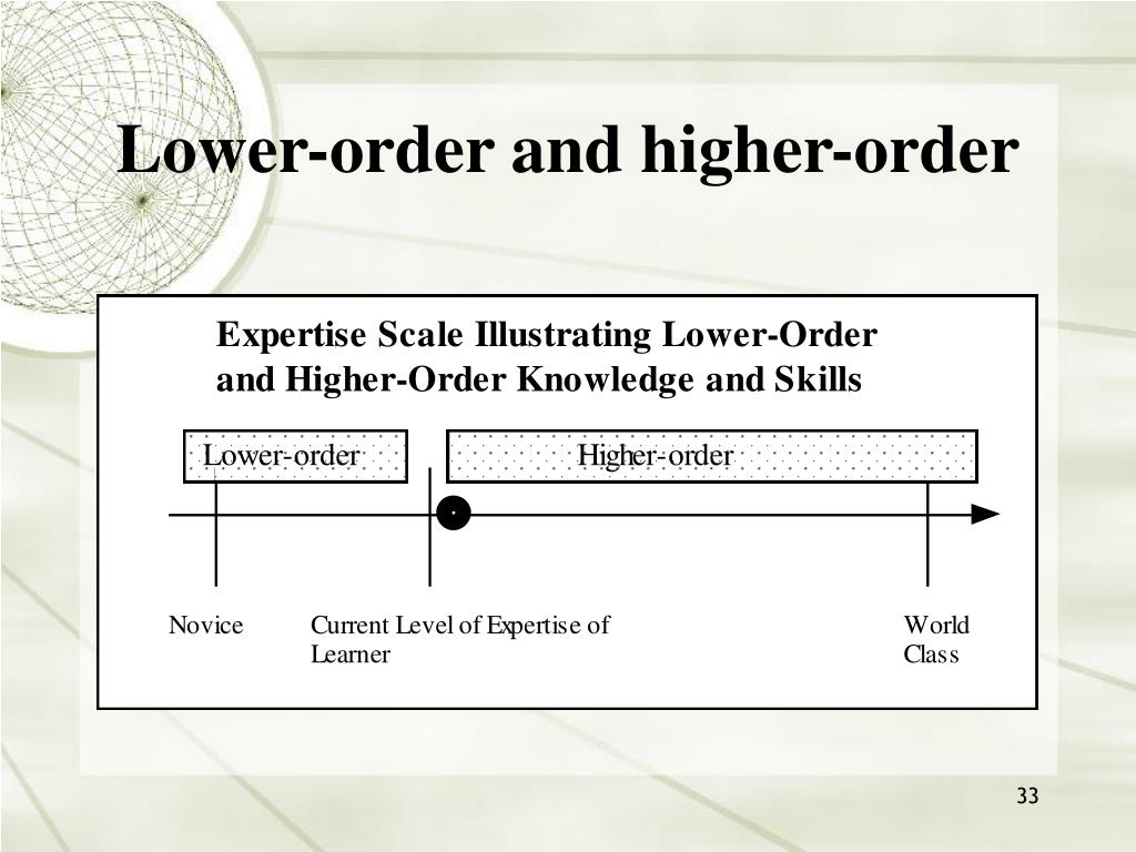 Lower-order and higher-order