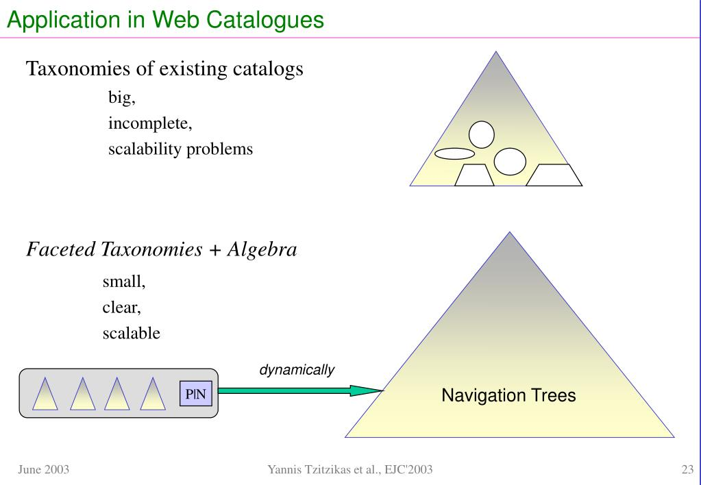 Application in Web Catalogues