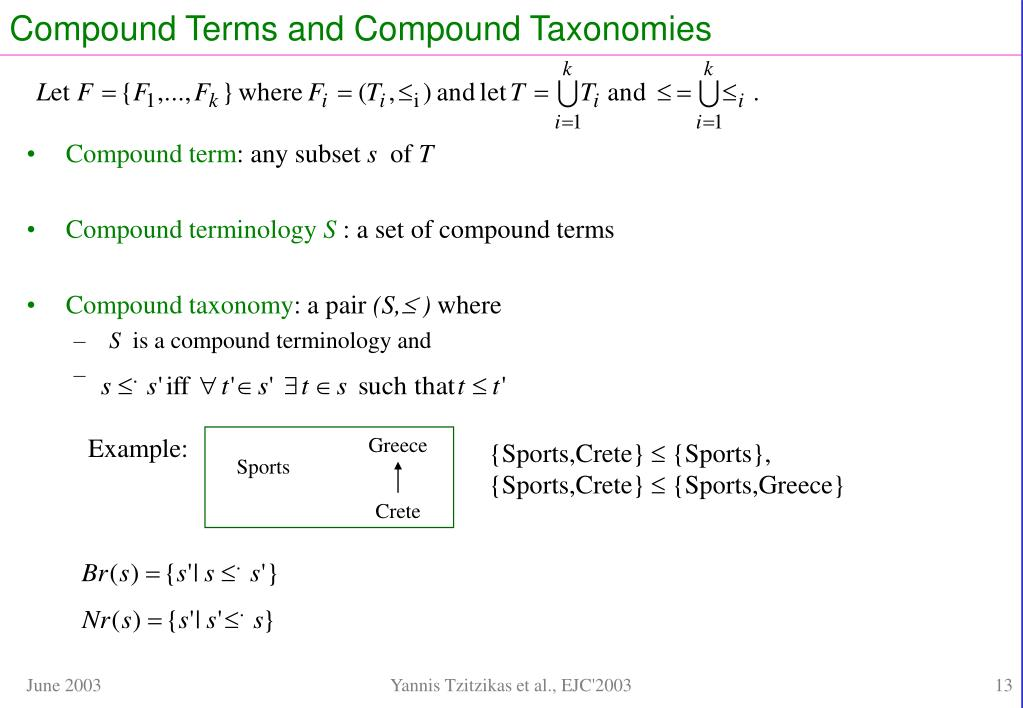 Compound Terms and Compound Taxonomies