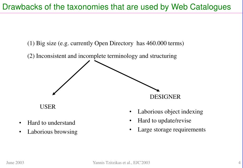 Drawbacks of the taxonomies that are used by Web Catalogues