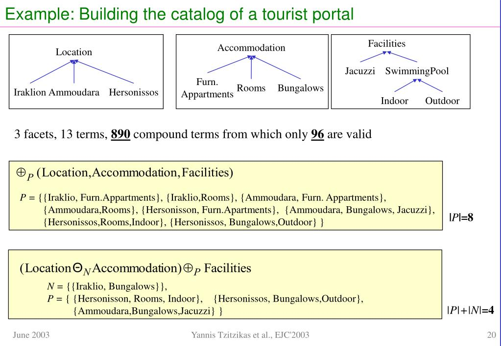 Example: Building the catalog of a tourist portal