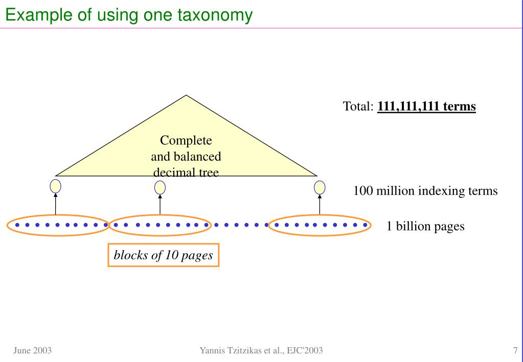 Example of using one taxonomy