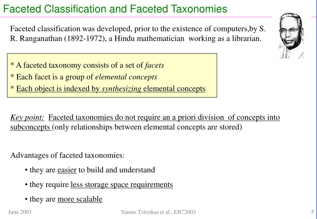 Faceted Classification and Faceted Taxonomies