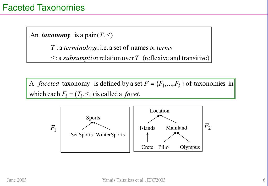 Faceted Taxonomies