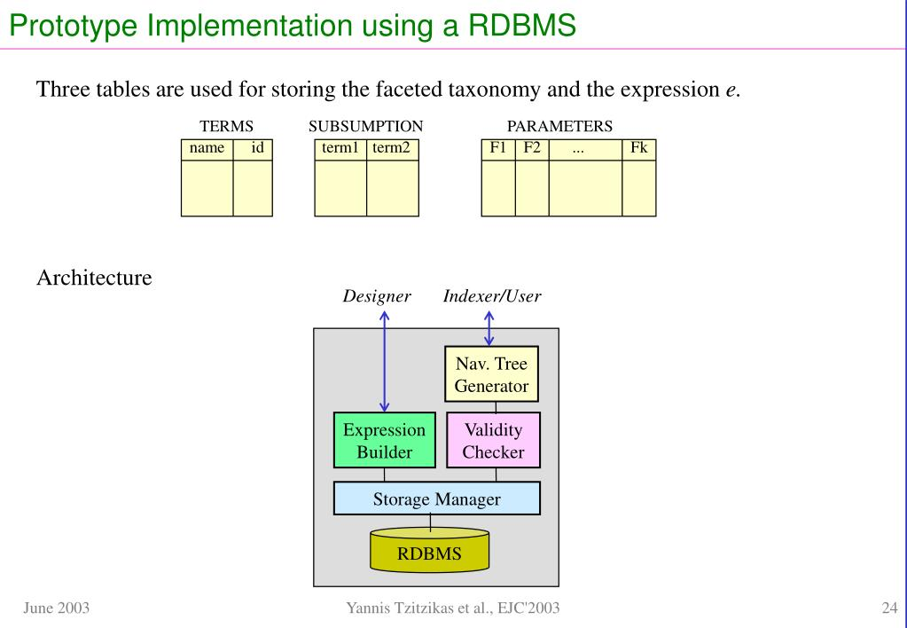 Prototype Implementation using a RDBMS