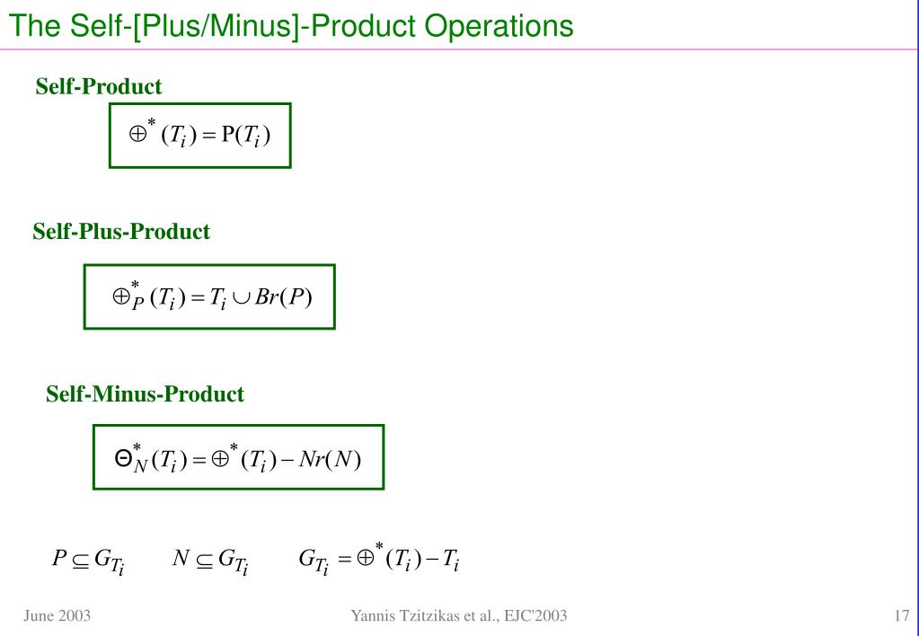 The Self-[Plus/Minus]-Product Operations
