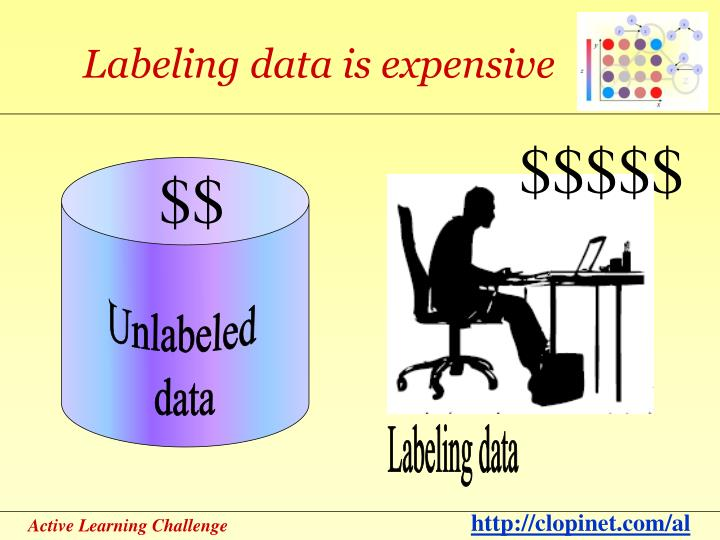 Labeling data is expensive