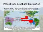 oceans sea level and circulation23