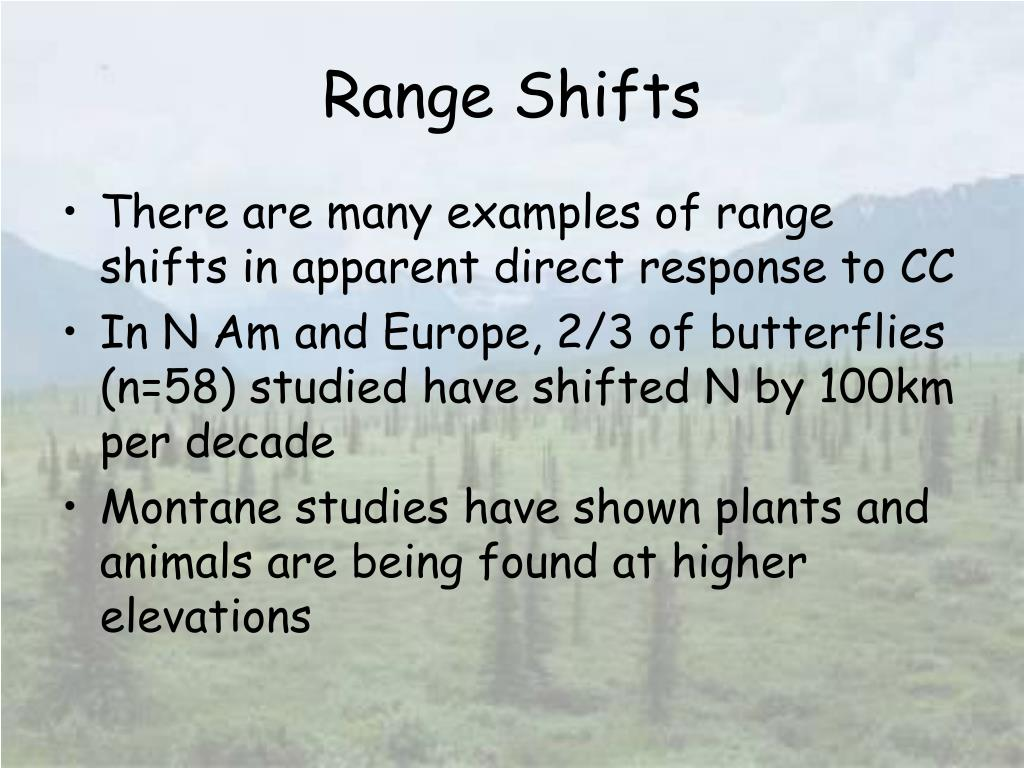 Range Shifts