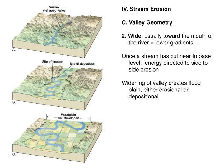 IV. Stream Erosion