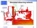 simulated observing network