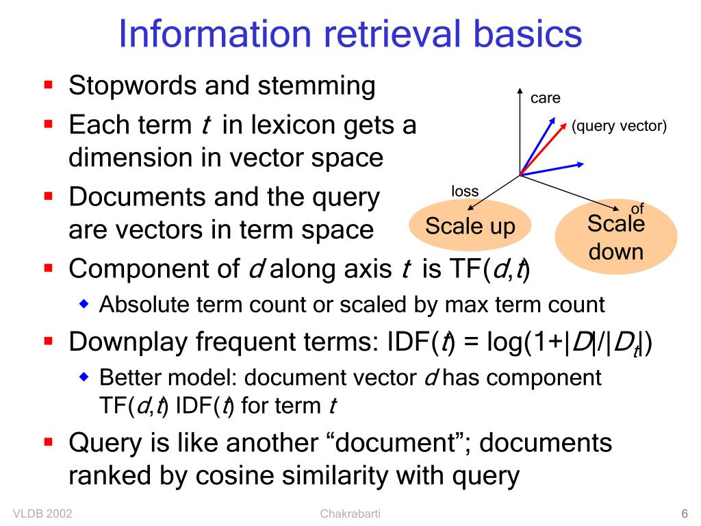 Information retrieval basics