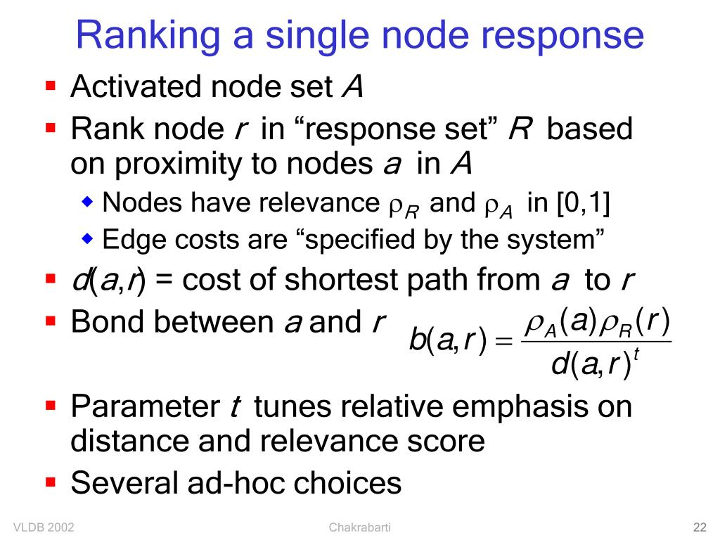 Ranking a single node response