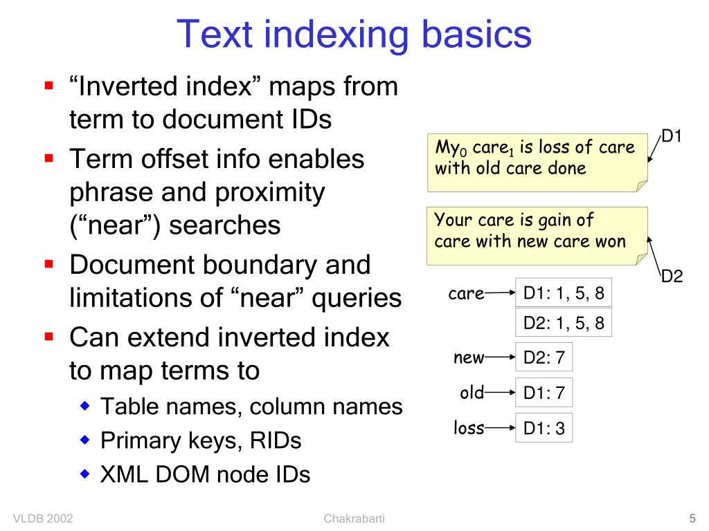 Text indexing basics