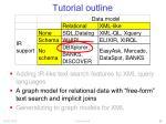 tutorial outline26