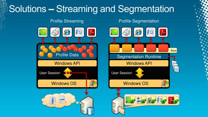 Solutions – Streaming and Segmentation