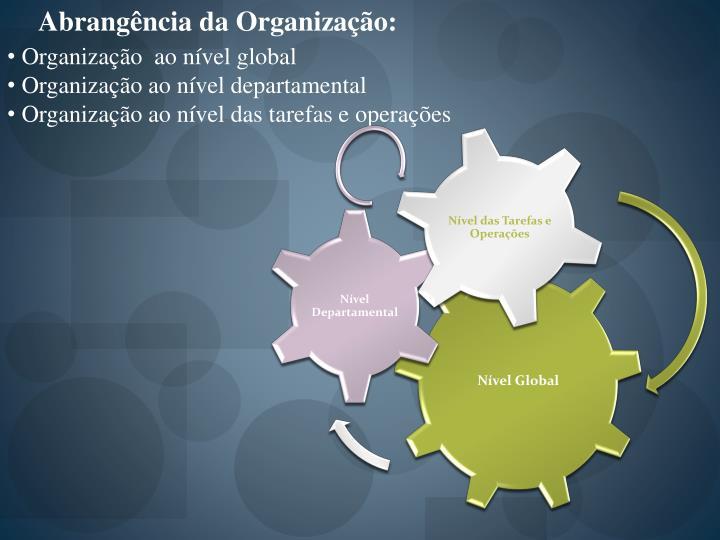 Abrangência da Organização: