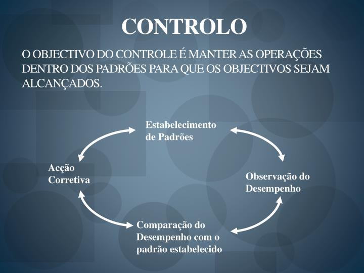 CONTROLO