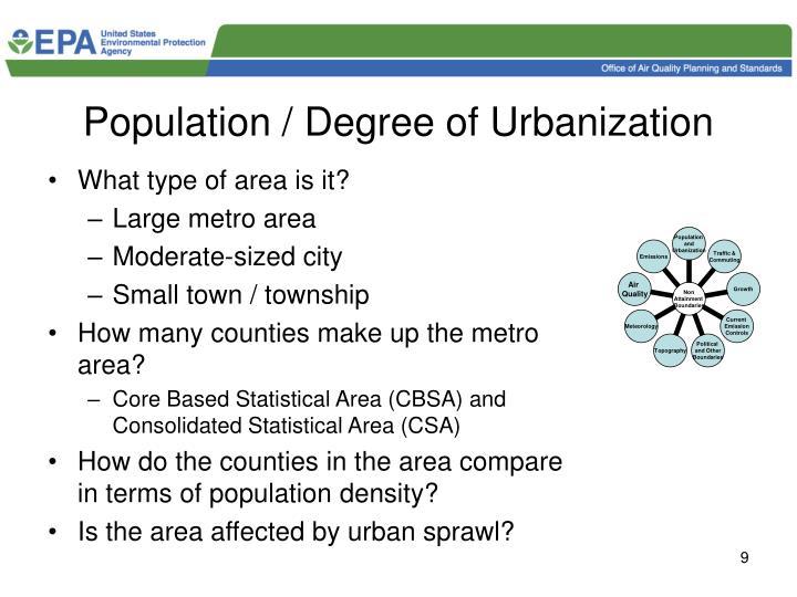 Population / Degree of Urbanization