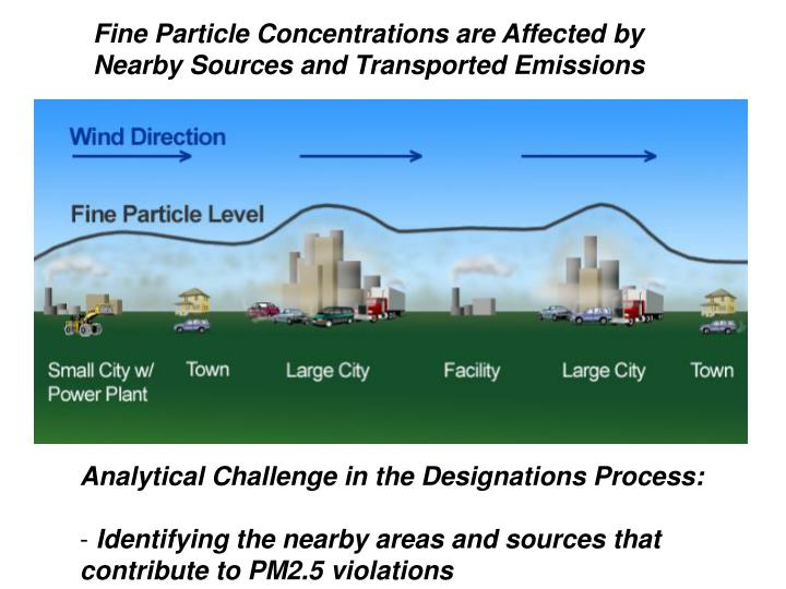 Fine Particle Concentrations are Affected by