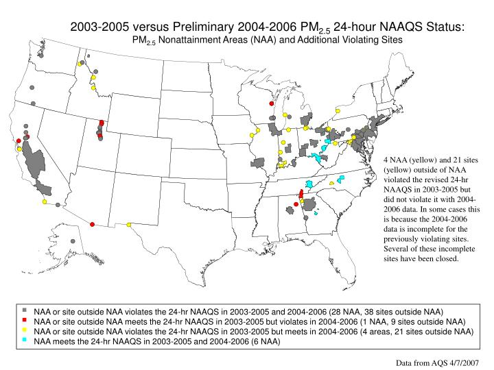 2003-2005 versus Preliminary 2004-2006 PM