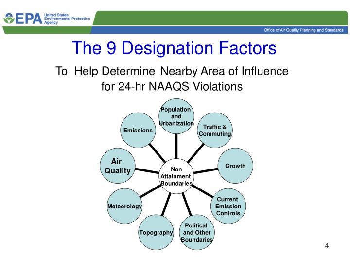 The 9 Designation Factors