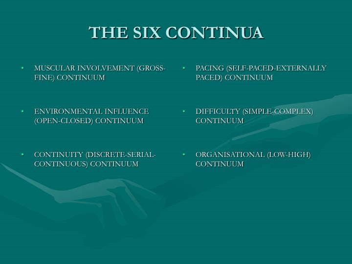 The six continua