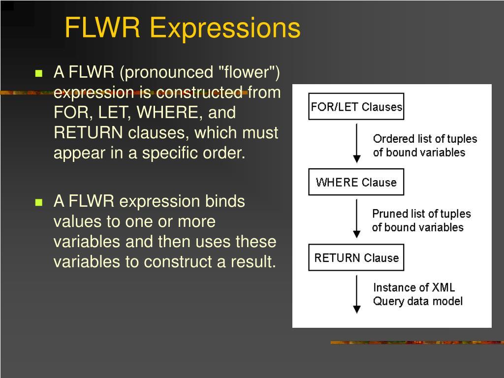 FLWR Expressions